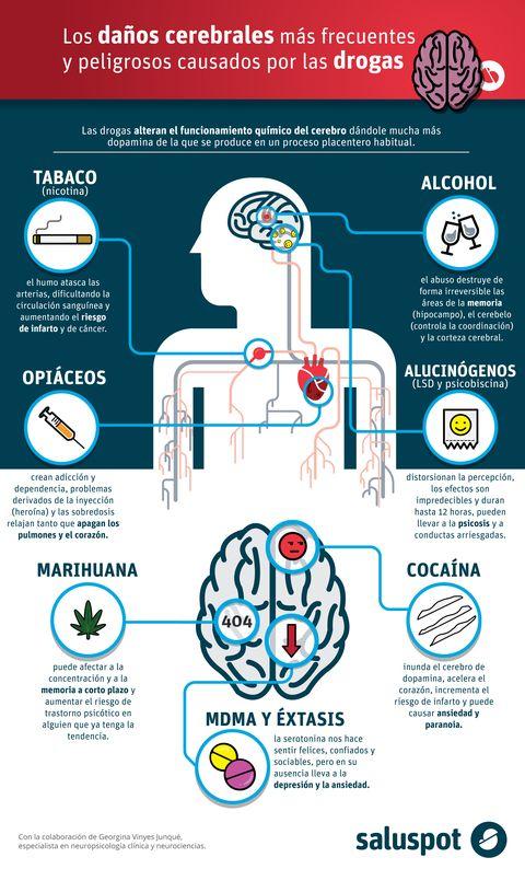 Las medicinas contra el alcoholismo harkov